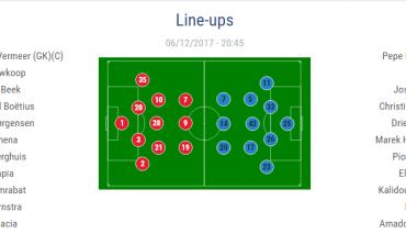 Raul Albiol nderon Napolin, Lazio vetëm 1 pikë me Bolognan
