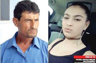 VRASJA MAKABRE E 20 VJEÇARES/ Babai i Anxhelës: Po mblidhja rigon kur vajza e vogël më tregoi...