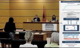 Kalon VETINGUN me sukses edhe gjyqtarja e Apelit për Krimet e Rënda, Nertila Kosova