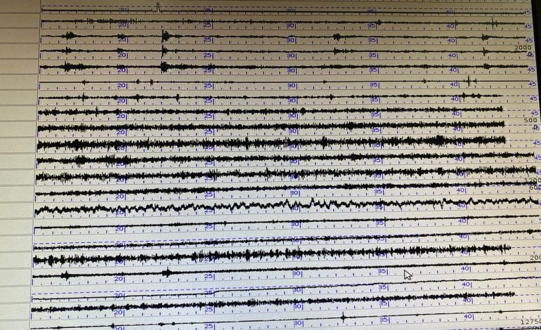 TËRMETI TRAGJIK/ Departamenti i Sizmiologjisë: 523 lëkundje që nga goditja e madhe