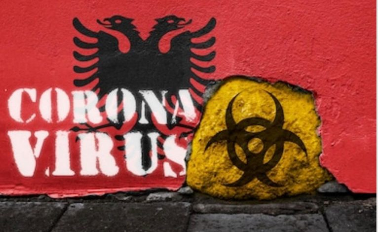 KORONAVIRUSI/ Dokumenti konfidencial: Shqipëria OK me masat. Pse është më pak e prekshme