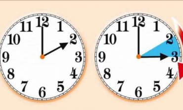NDRYSHON ORA/ Nga sot nis llogaritja verore e kohës, akrepat shkuan 60 minuta para