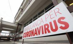 LAJM I MIRË NGA KOSOVA/ Asnjë rast i ri me COVID në 24 orët e fundit