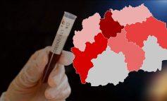 SHPRESË NË MAQEDONINË E VERIUT/ Bie ndjeshëm numri i viktimave dhe i të infektuarve. SHIFRAT