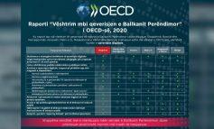 SHQIPËRIA/ E para në qeverisjen dixhitale, lë pas të gjitha vendet e Ballkanit Perëndimor