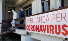 KOSOVË/ Numri i rasteve aktive me koronavirus është 3,976, të shëruar 5,944 dhe 327 të vdekur