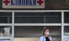 SHIFRAT NË MAQEDONINË E VERIUT/ 4 viktima dhe 85 raste të reja me koronavirus brenda 24 orëve