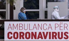 46 RASTE TË REJA/ Kosova as sot nuk ka shënuar vdekje nga Covid-19