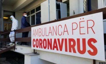 COVID-19 NË KOSOVË/ 79 raste të reja në 24 orë, 2 të vdekur