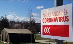 KOSOVË/ 1.674 raste aktive me COVID-19, në 24 orë janë shëruar 101 pacientë