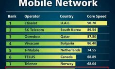 LAJM I MIRË/ Shqipëria mes 10 shteteve me internetin më të shpejtë në celular