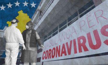 COVID-19 NË KOSOVË/ Shënohen 12 të vdekur dhe 764 raste të reja në 24 orë