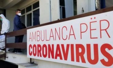 COVID-19 NË KOSOVË/ 15 viktima dhe 775 infektime të reja
