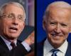 U PËRJASHTUA NGA TRUMP/ Joe Biden kërkon rikthimin e Anthony Fauci-t…