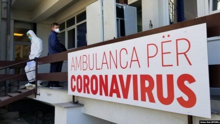 KORONAVIRUSI/ Kosova shënon 299 raste pozitive me Covid-19 dhe 1 të vdekur gjatë 24 orëve të fundit