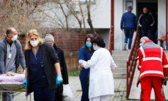 SHIFRAT NË MAQEDONINË E VERIUT/ 63 raste dhe 13 viktima në 24 orët e fundit nga COVID-19