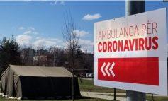 SHIFRAT E COVID-19 NË KOSOVË/ Ndërrojnë jetë 5 persona, ja sa raste të reja u regjistruan gjatë 24 orëve të fundit