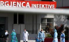 DALIN SHIFRAT E COVID/ Sërish RRITJE të infektimeve të reja, 876 qytetarë të prekur dhe 7 VIKTIMA (BILANCI)