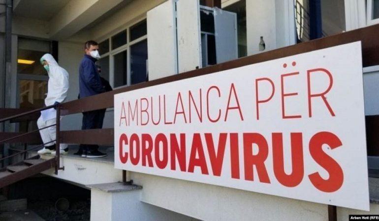 SHIFRAT NË KOSOVË/ Ndërrojnë jetë tre persona, ja sa raste të reja u zbuluan në 24 orët e fundit