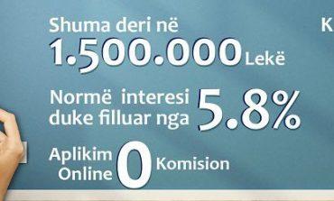 Credins Bank vjen me ofertën më të re të kredisë konsumatore