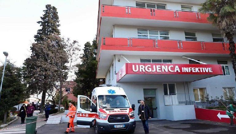 SHIFRAT E COVID/ Bien NDJESHËM infektimet në Shqipëri, 2 qytetarë humbin jetën (BILANCI)