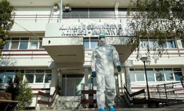 COVID-19 NË KOSOVË/ 64 të infektuar dhe 1 viktimë gjatë 24 orëve të fundit
