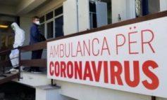 BILANCI I KORONAVIRUSIT NË KOSOVË/ Shënohet 1 viktimë dhe 153 raste me COVID