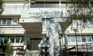 COVID-19 NË KOSOVË/ Regjistrohen 368 raste të reja dhe 14 viktima në 24 orët e fundit