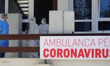 COVIDI NË KOSOVË/ Asnjë viktimë dhe 16 raste të reja në 24 orët e fundit